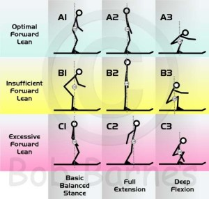 boot-fitting-stick-figure-stance-balance